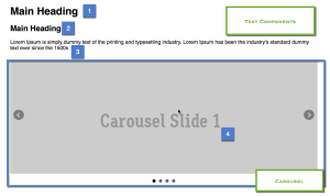 carousel-authoring-requirements